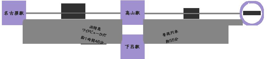 train_n